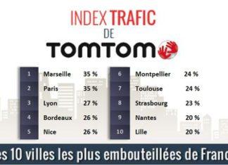 Villes les plus embouteillées de France en 2014