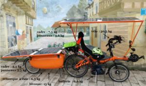 The Sun Trip 2018 - Vélo solaire - Laurent Souchet