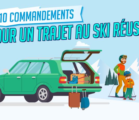 illustration famille départ au ski en voiture